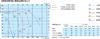 Канальный вентилятор Salda VKS 500X300-6 L1