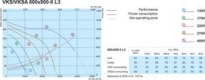 Канальный вентилятор Salda VKS 800X500-8 L3