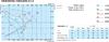 Канальный вентилятор Salda VKS 1000X500-4 L3