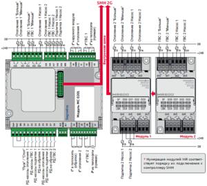Модуль расширения MC 0201-01-0