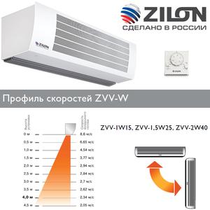 Водяная тепловая завеса Zilon ZVV-1W15 серии ГОЛЬФСТРИМ