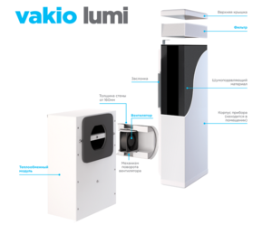 Компактная приточно-вытяжная вентиляция Vakio Lumi