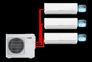 Мульти сплит-система MSZ-HJ25VA ER1*3 + MXZ-3HJ50VA ER1 на три комнаты по 25м2